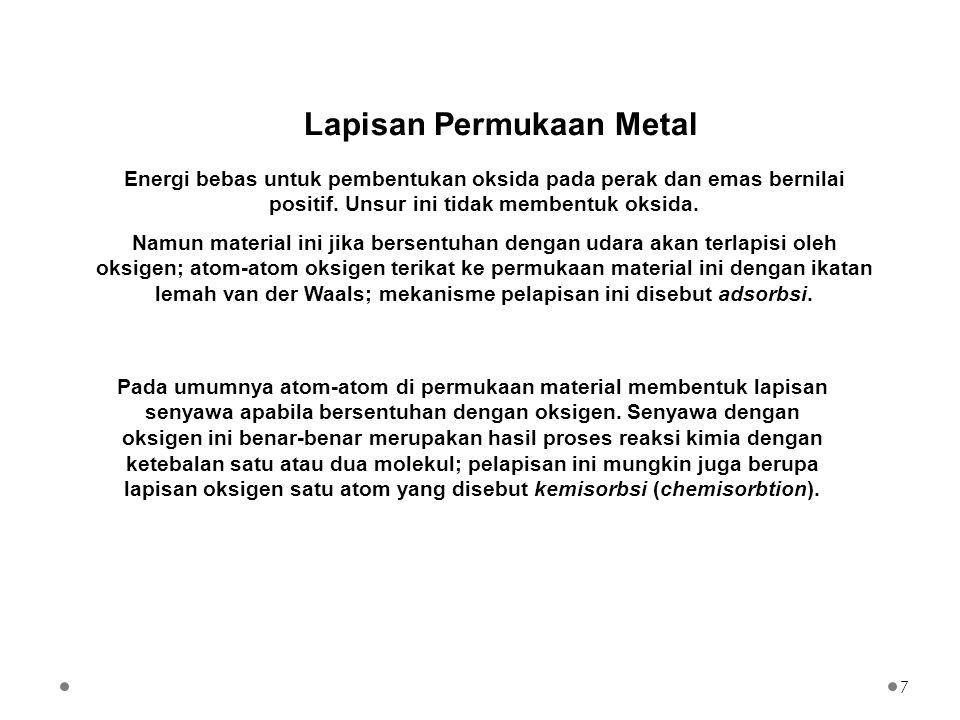 Lapisan Permukaan Metal Energi bebas untuk pembentukan oksida pada perak dan emas bernilai positif. Unsur ini tidak membentuk oksida. Namun material i