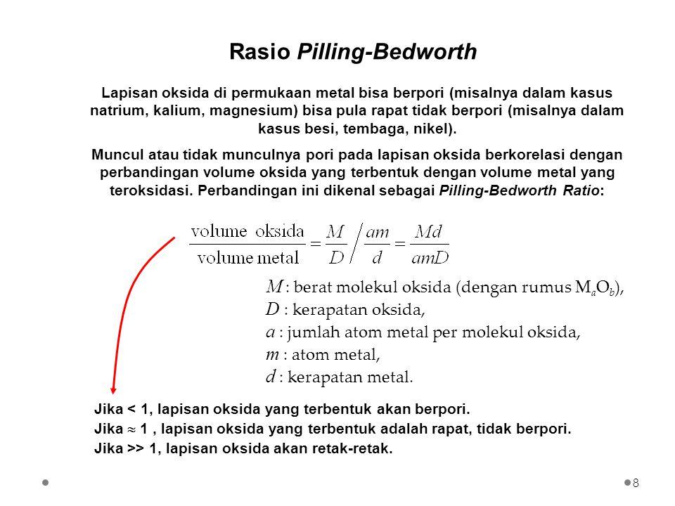Rasio Pilling-Bedworth Lapisan oksida di permukaan metal bisa berpori (misalnya dalam kasus natrium, kalium, magnesium) bisa pula rapat tidak berpori (misalnya dalam kasus besi, tembaga, nikel).