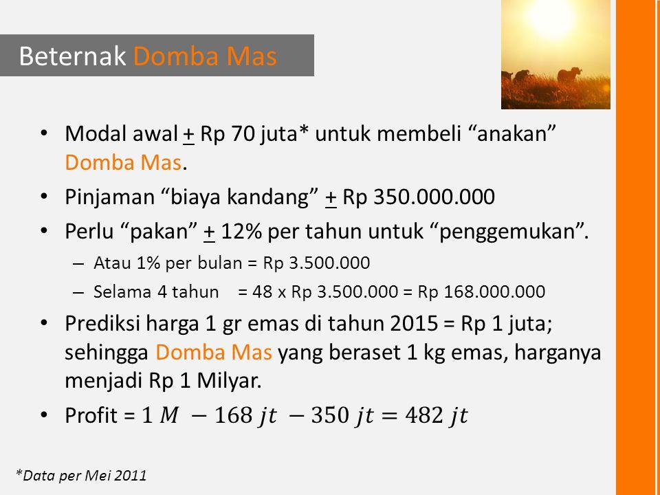Cara Domba Mas Dengan uang muka + Rp 70 juta, Anda sudah memiliki 1 kg emas seharga Rp 420 juta Mau