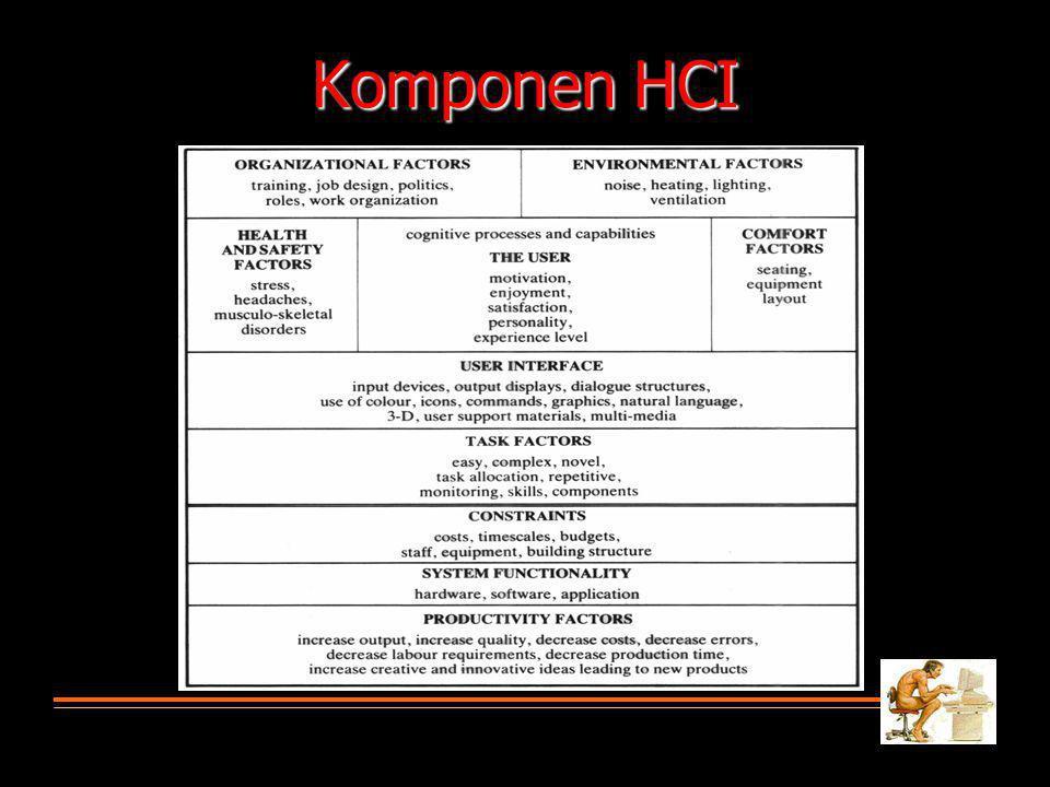 Komponen HCI