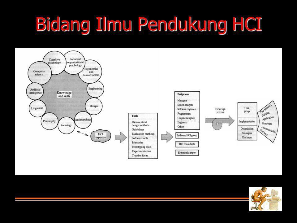 Bidang Ilmu Pendukung HCI