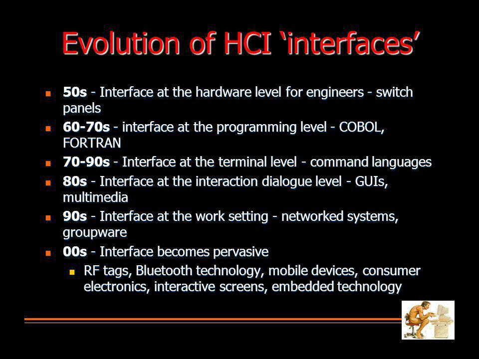 WHY HCI.