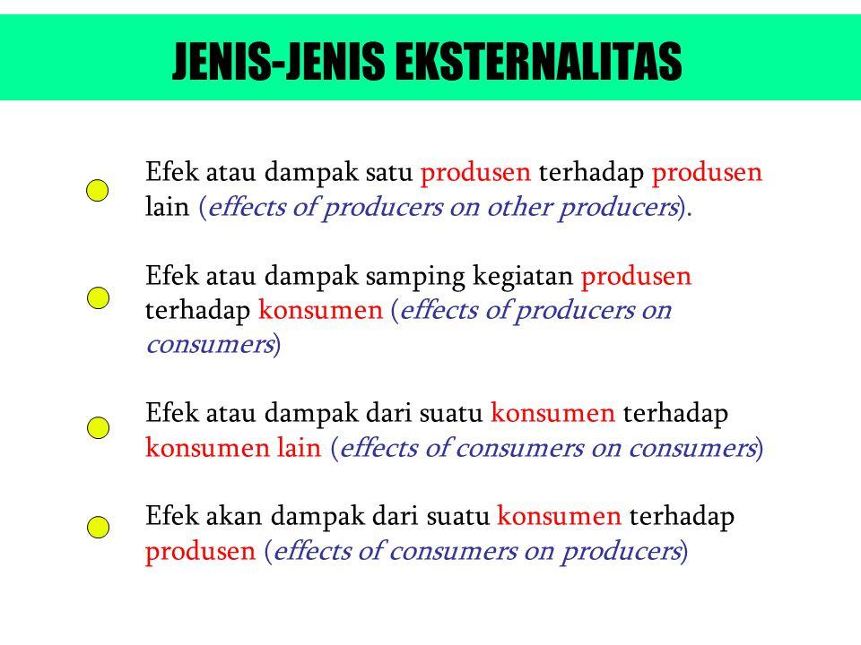 JENIS-JENIS EKSTERNALITAS Efek atau dampak satu produsen terhadap produsen lain (effects of producers on other producers). Efek atau dampak samping ke