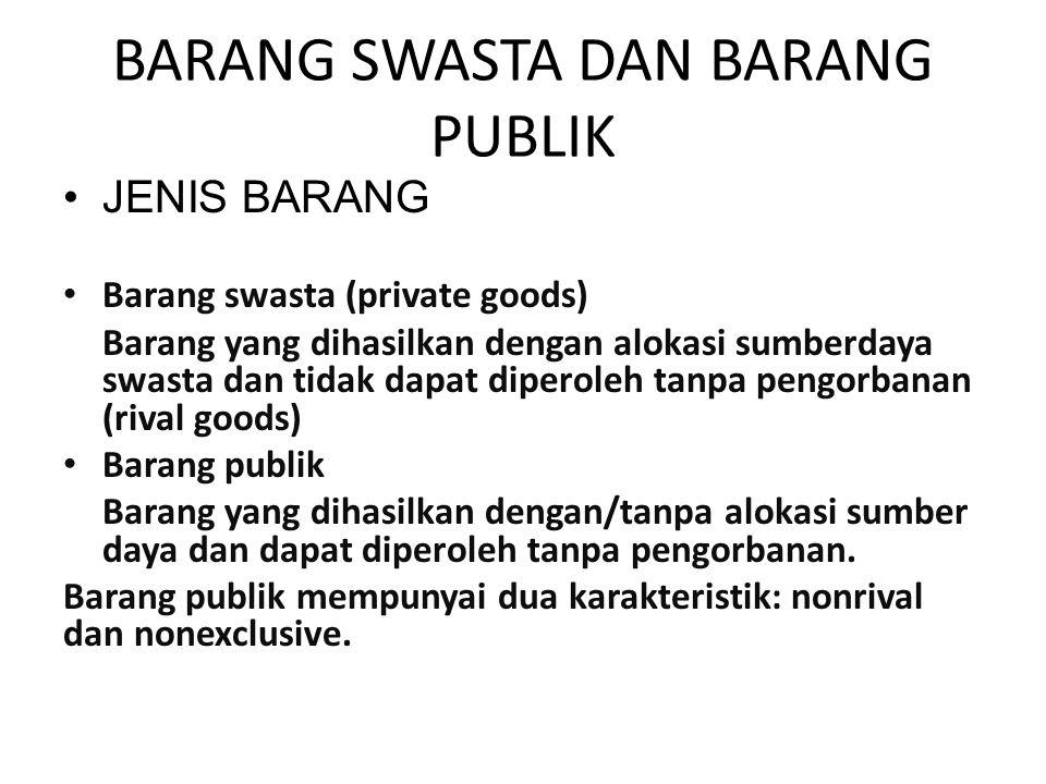 BARANG SWASTA DAN BARANG PUBLIK JENIS BARANG Barang swasta (private goods) Barang yang dihasilkan dengan alokasi sumberdaya swasta dan tidak dapat dip
