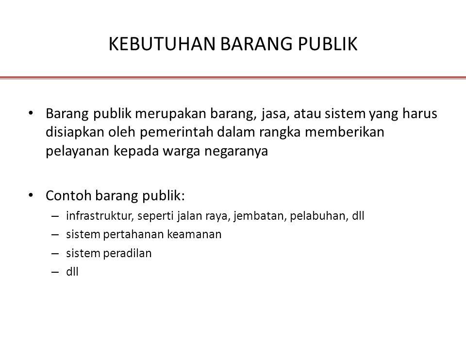 KEBUTUHAN BARANG PUBLIK Barang publik merupakan barang, jasa, atau sistem yang harus disiapkan oleh pemerintah dalam rangka memberikan pelayanan kepad