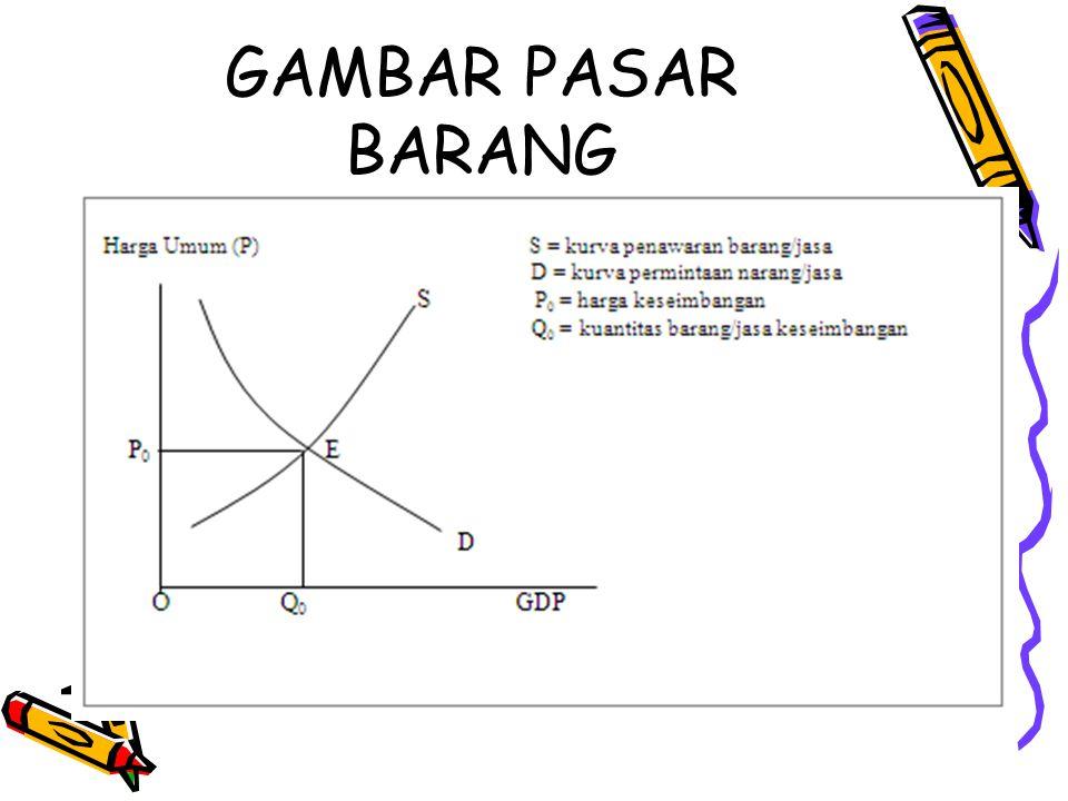GAMBAR PASAR BARANG