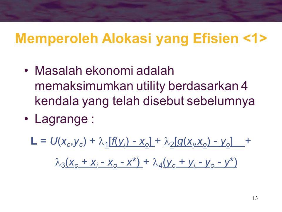 13 Memperoleh Alokasi yang Efisien Masalah ekonomi adalah memaksimumkan utility berdasarkan 4 kendala yang telah disebut sebelumnya Lagrange : L = U(x