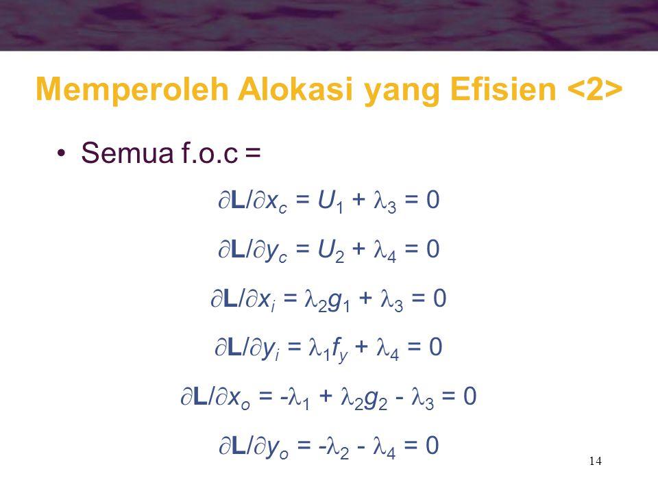14 Semua f.o.c =  L/  x c = U 1 + 3 = 0  L/  y c = U 2 + 4 = 0  L/  x i = 2 g 1 + 3 = 0  L/  y i = 1 f y + 4 = 0  L/  x o = - 1 + 2 g 2 - 3