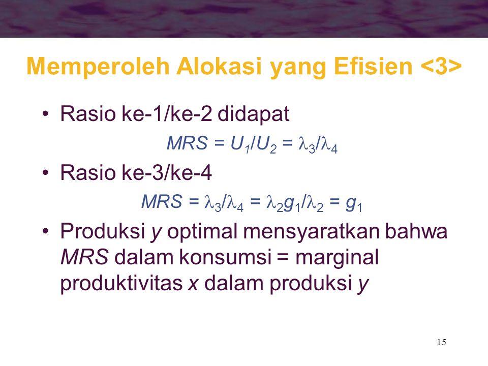15 Rasio ke-1/ke-2 didapat MRS = U 1 /U 2 = 3 / 4 Rasio ke-3/ke-4 MRS = 3 / 4 = 2 g 1 / 2 = g 1 Produksi y optimal mensyaratkan bahwa MRS dalam konsum