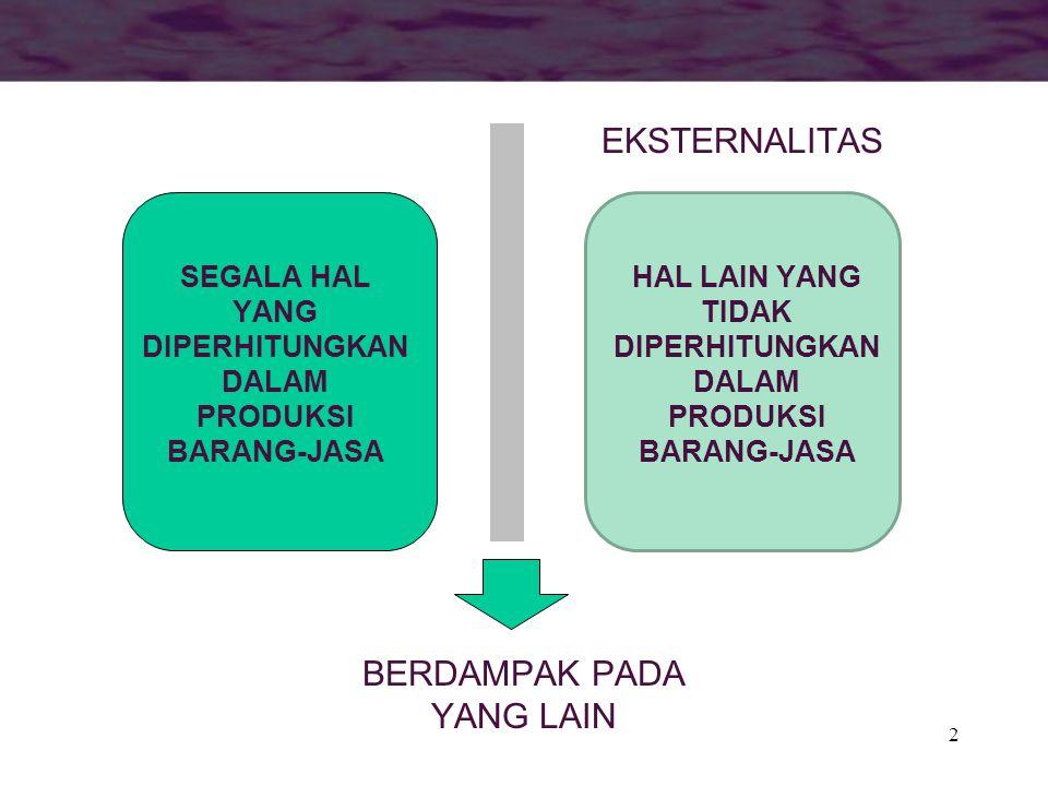 2 EKSTERNALITAS SEGALA HAL YANG DIPERHITUNGKAN DALAM PRODUKSI BARANG-JASA HAL LAIN YANG TIDAK DIPERHITUNGKAN DALAM PRODUKSI BARANG-JASA BERDAMPAK PADA