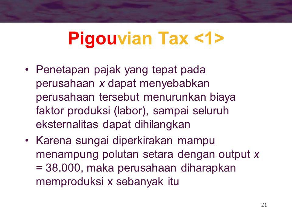 21 Pigouvian Tax Penetapan pajak yang tepat pada perusahaan x dapat menyebabkan perusahaan tersebut menurunkan biaya faktor produksi (labor), sampai s