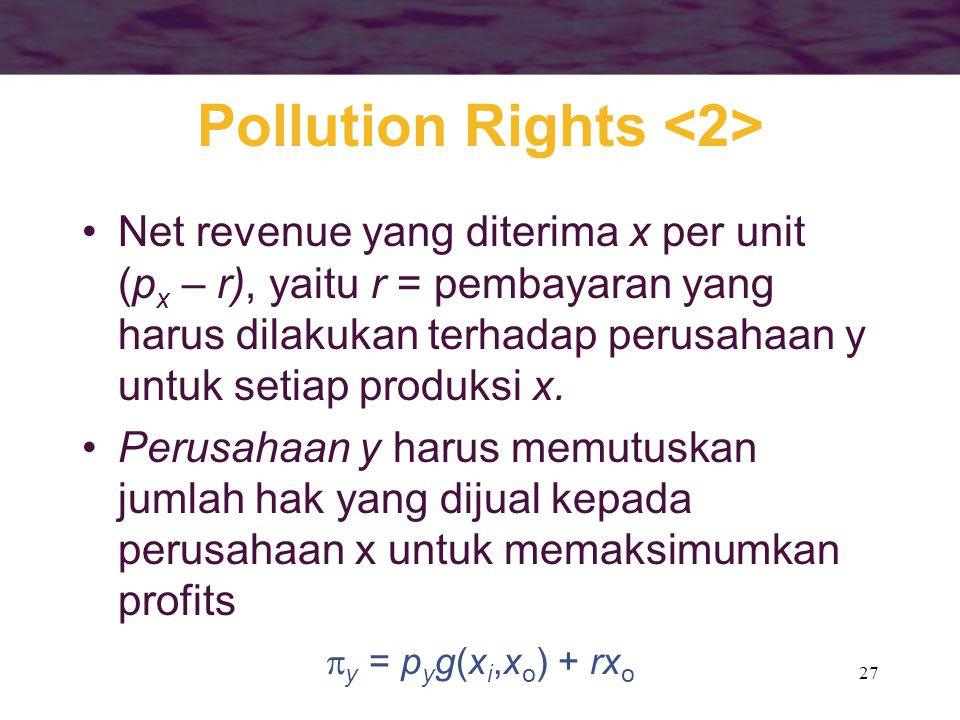 27 Pollution Rights Net revenue yang diterima x per unit (p x – r), yaitu r = pembayaran yang harus dilakukan terhadap perusahaan y untuk setiap produ