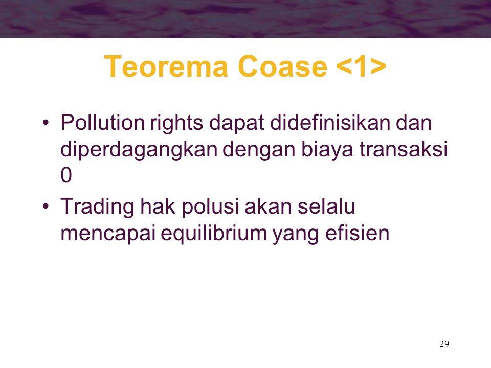 29 Teorema Coase Pollution rights dapat didefinisikan dan diperdagangkan dengan biaya transaksi 0 Trading hak polusi akan selalu mencapai equilibrium