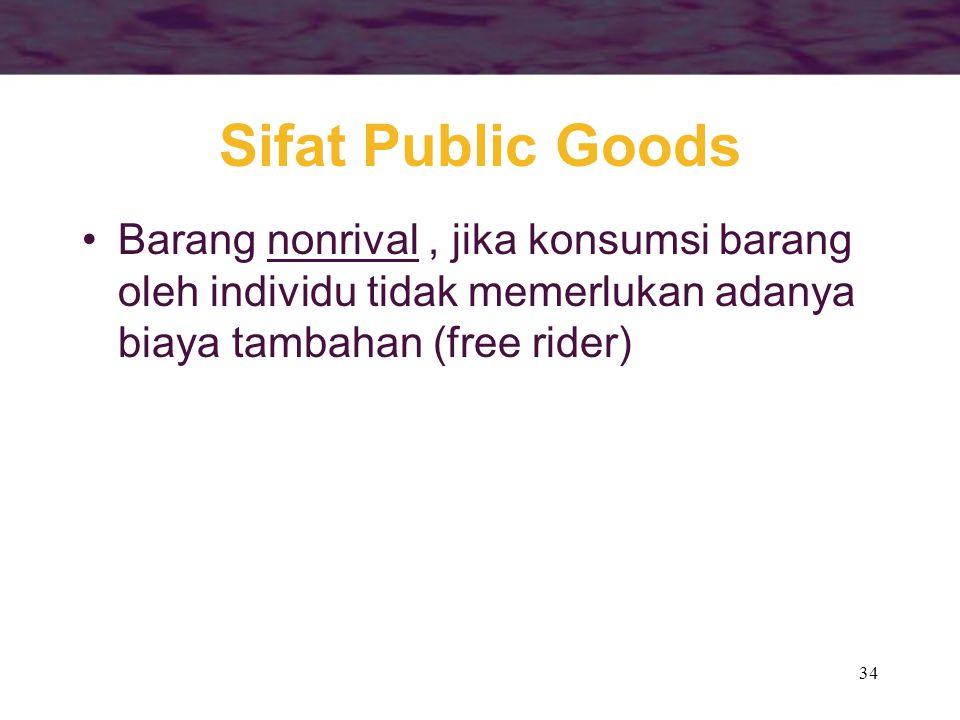 34 Barang nonrival, jika konsumsi barang oleh individu tidak memerlukan adanya biaya tambahan (free rider) Sifat Public Goods