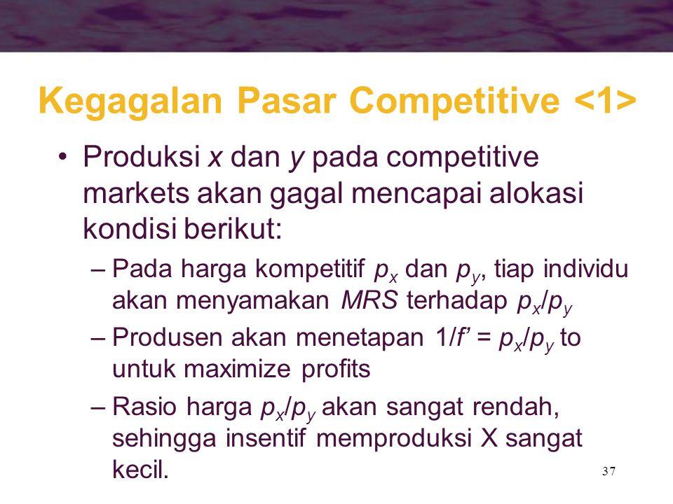 37 Kegagalan Pasar Competitive Produksi x dan y pada competitive markets akan gagal mencapai alokasi kondisi berikut: –Pada harga kompetitif p x dan p