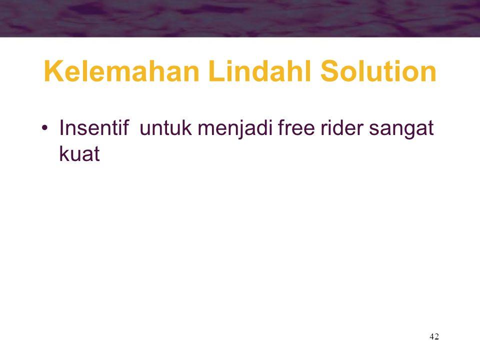 42 Kelemahan Lindahl Solution Insentif untuk menjadi free rider sangat kuat