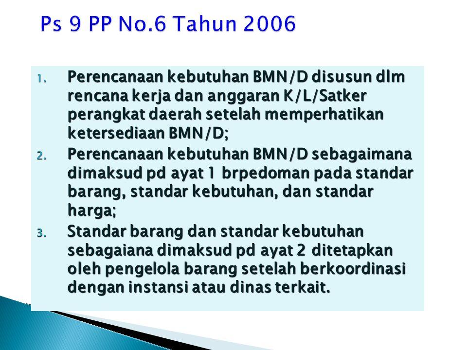1. Perencanaan kebutuhan BMN/D disusun dlm rencana kerja dan anggaran K/L/Satker perangkat daerah setelah memperhatikan ketersediaan BMN/D; 2. Perenca