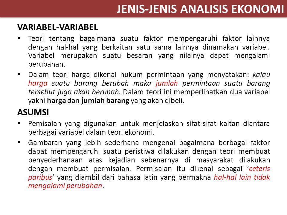 JENIS-JENIS ANALISIS EKONOMI VARIABEL-VARIABEL  Teori tentang bagaimana suatu faktor mempengaruhi faktor lainnya dengan hal-hal yang berkaitan satu s