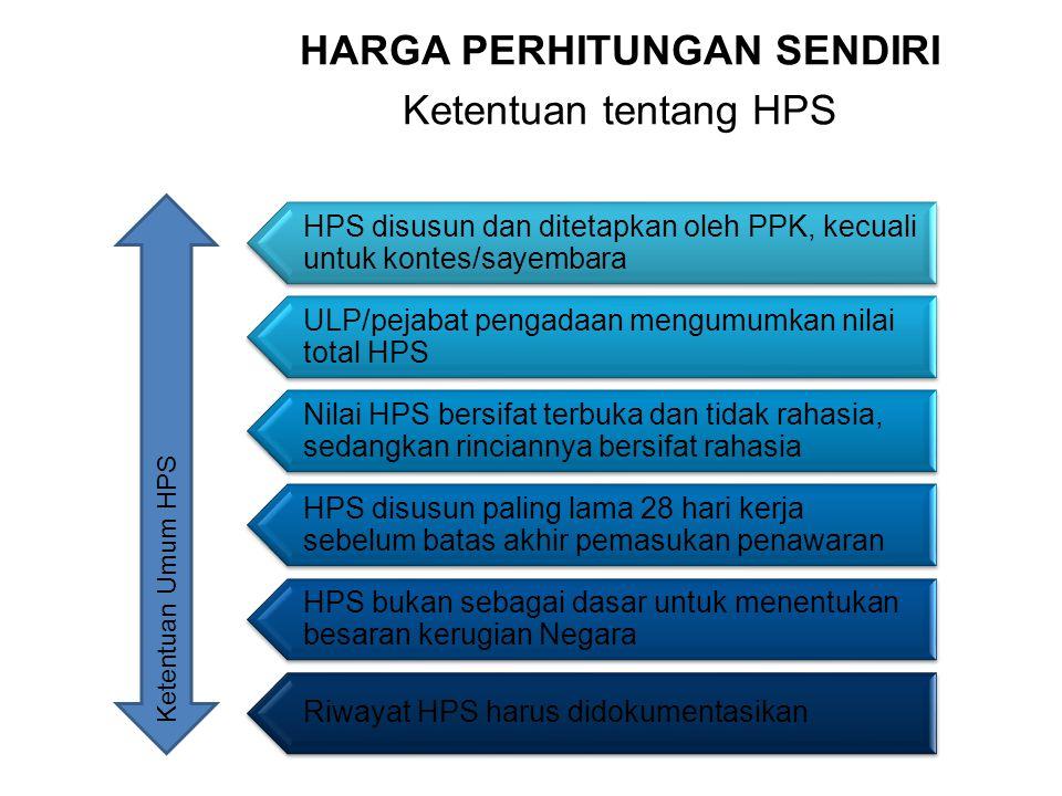 HARGA PERHITUNGAN SENDIRI Ketentuan tentang HPS 11 HPS disusun dan ditetapkan oleh PPK, kecuali untuk kontes/sayembara ULP/pejabat pengadaan mengumumk