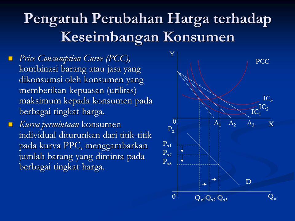Pengaruh Perubahan Harga terhadap Keseimbangan Konsumen Price Consumption Curve (PCC), kombinasi barang atau jasa yang dikonsumsi oleh konsumen yang m