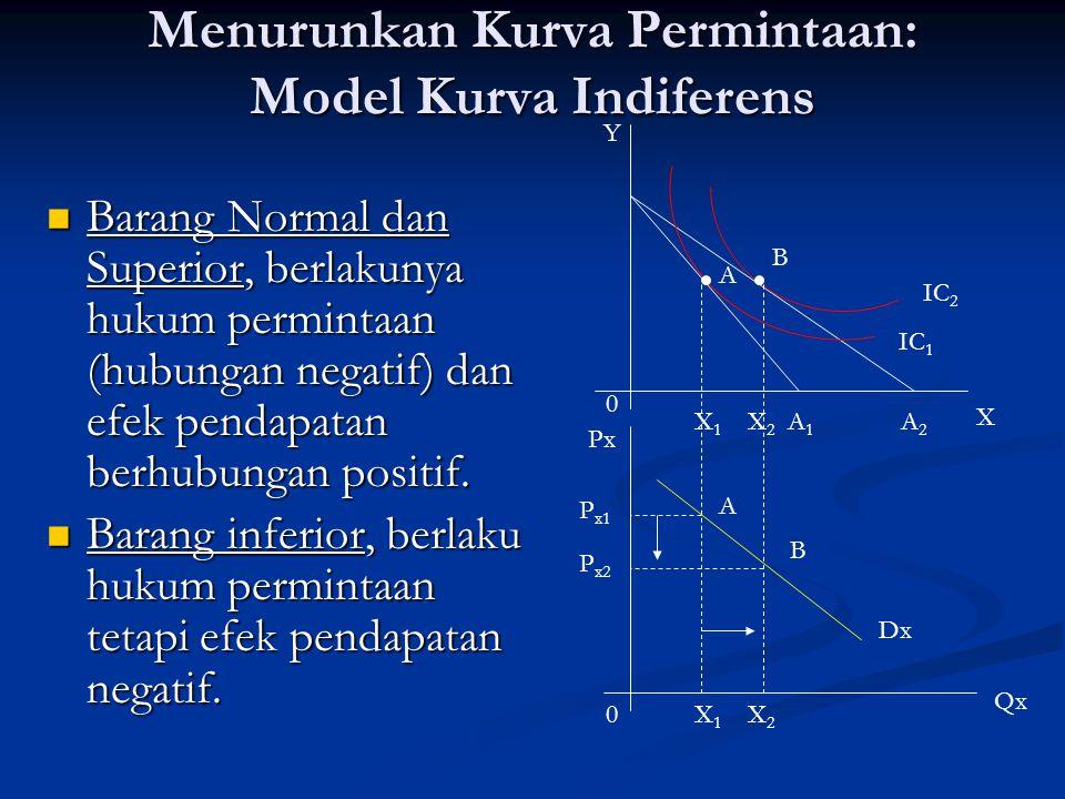 Menurunkan Kurva Permintaan: Model Kurva Indiferens Barang Normal dan Superior, berlakunya hukum permintaan (hubungan negatif) dan efek pendapatan ber