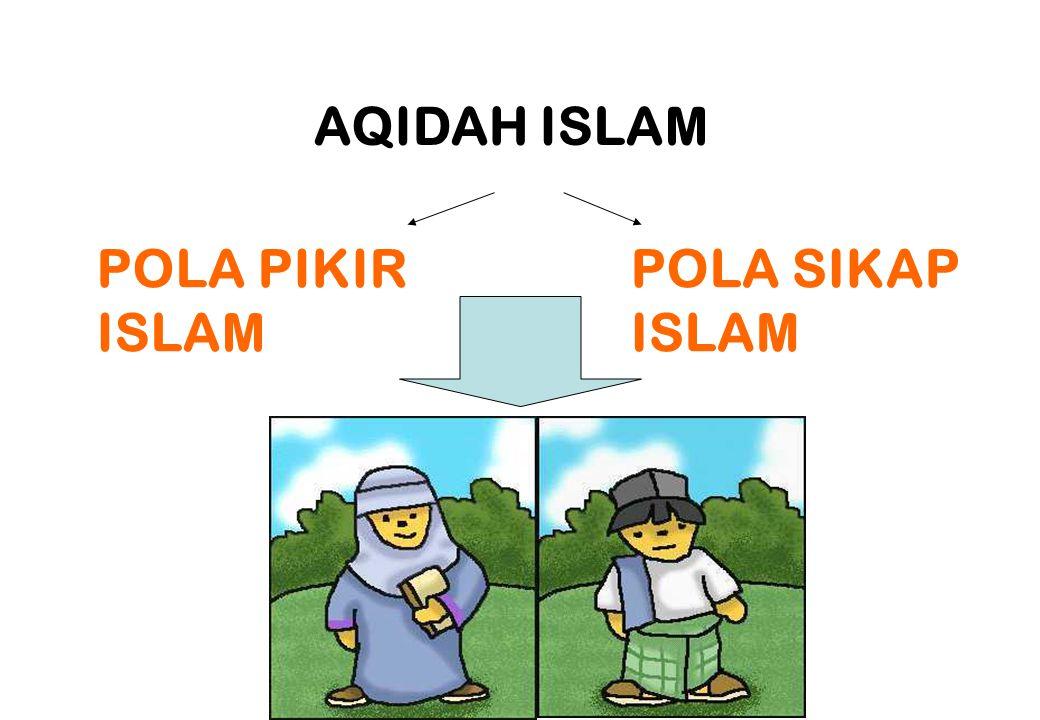 POLA PIKIR ISLAM POLA SIKAP ISLAM AQIDAH ISLAM