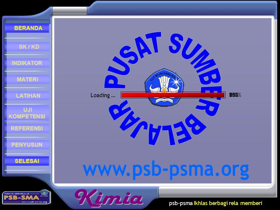 psb-psma rela berbagi ikhlas memberi REFERENSI LATIHAN MATERI PENYUSUN INDIKATOR SK / KD UJI KOMPETENSI BERANDA SELESAI 1.