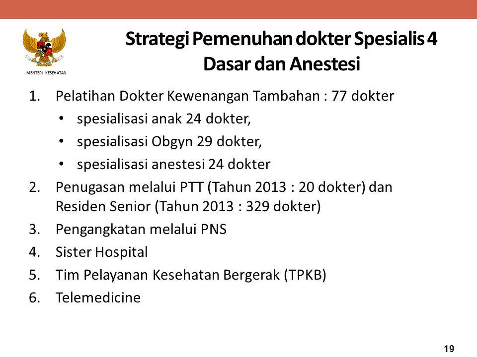 MENTERI KESEHATAN Strategi Pemenuhan dokter Spesialis 4 Dasar dan Anestesi 19 1.Pelatihan Dokter Kewenangan Tambahan : 77 dokter spesialisasi anak 24