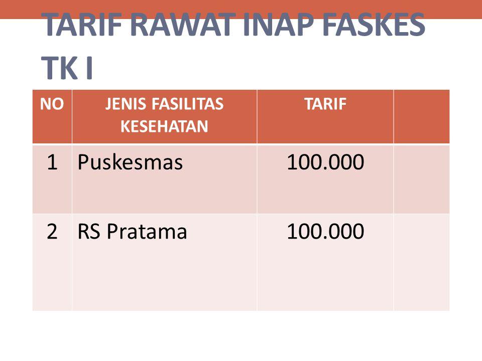 TARIF RAWAT INAP FASKES TK I NOJENIS FASILITAS KESEHATAN TARIF 1Puskesmas100.000 2RS Pratama100.000