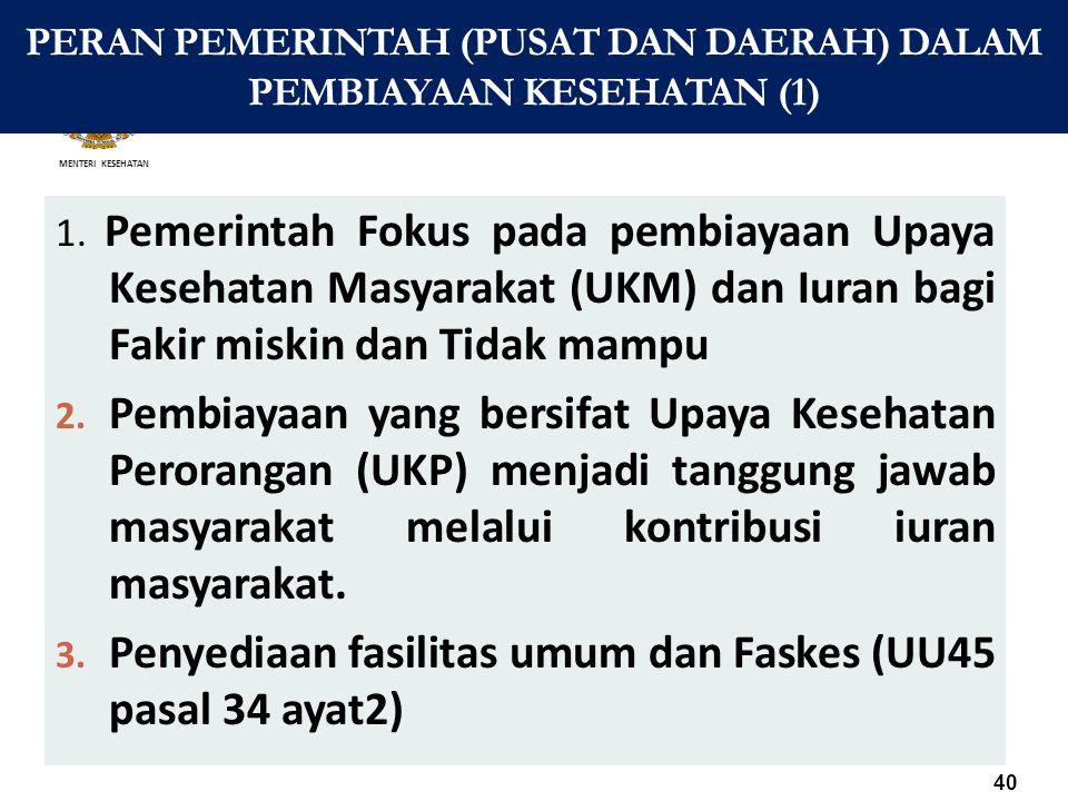 MENTERI KESEHATAN PERAN PEMERINTAH (PUSAT DAN DAERAH) DALAM PEMBIAYAAN KESEHATAN (1) 1. Pemerintah Fokus pada pembiayaan Upaya Kesehatan Masyarakat (U