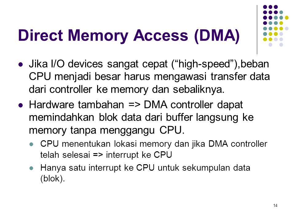 """14 Direct Memory Access (DMA) Jika I/O devices sangat cepat (""""high-speed""""),beban CPU menjadi besar harus mengawasi transfer data dari controller ke me"""