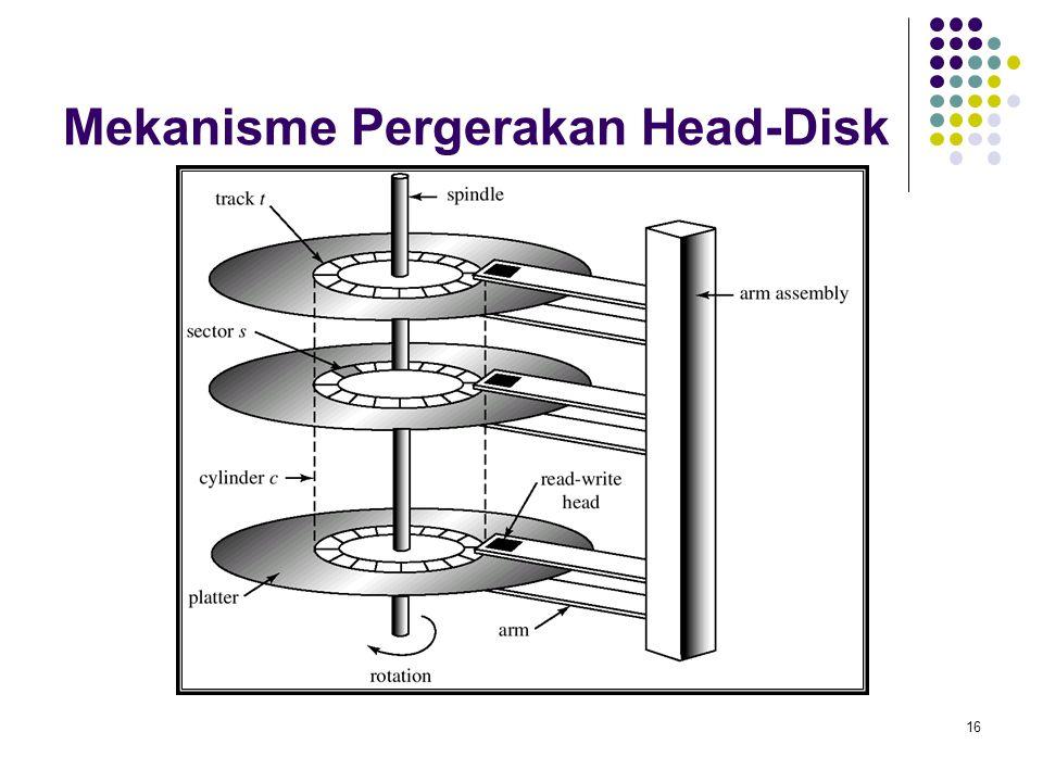 16 Mekanisme Pergerakan Head-Disk