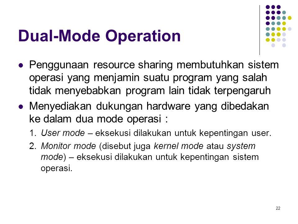 22 Dual-Mode Operation Penggunaan resource sharing membutuhkan sistem operasi yang menjamin suatu program yang salah tidak menyebabkan program lain ti