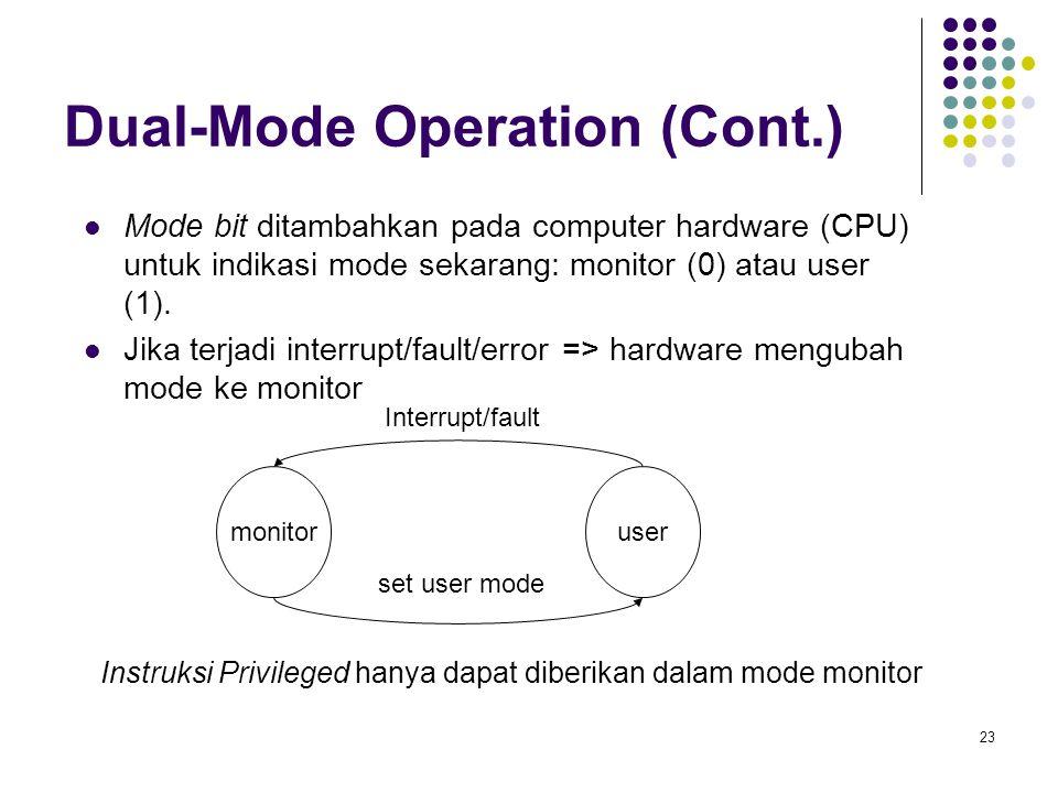 23 Dual-Mode Operation (Cont.) Mode bit ditambahkan pada computer hardware (CPU) untuk indikasi mode sekarang: monitor (0) atau user (1). Jika terjadi