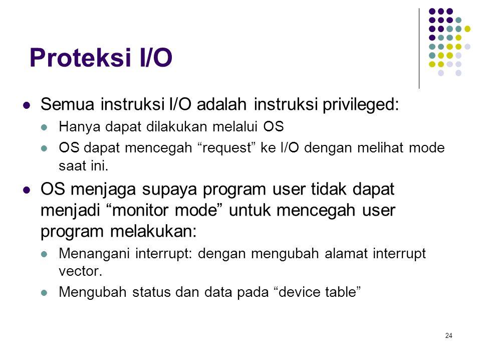 """24 Proteksi I/O Semua instruksi I/O adalah instruksi privileged: Hanya dapat dilakukan melalui OS OS dapat mencegah """"request"""" ke I/O dengan melihat mo"""
