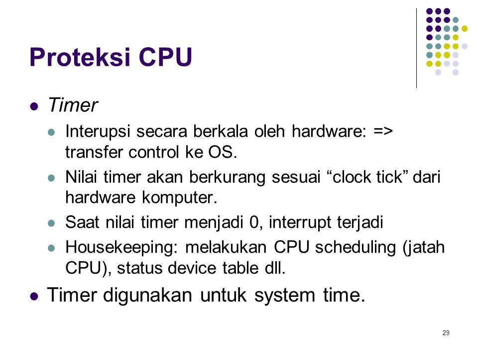"""29 Proteksi CPU Timer Interupsi secara berkala oleh hardware: => transfer control ke OS. Nilai timer akan berkurang sesuai """"clock tick"""" dari hardware"""