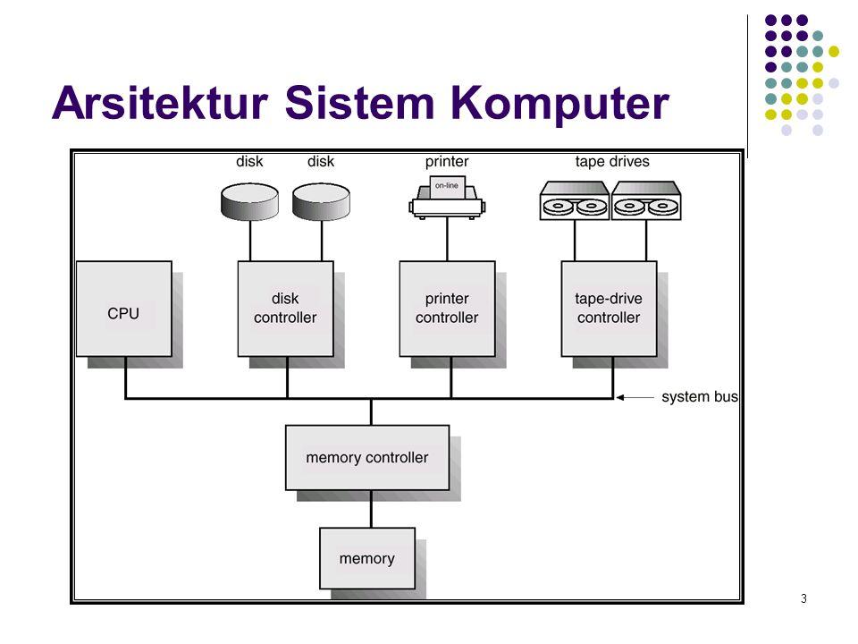 4  Operasi Sistem Komputer CPU devices dan I/O dapat beroperasi secara serentak (concurrent) Efisiensi pemakaian CPU Semua request ke I/O dikendalikan oleh I/O systems: Setiap device terdapat controller yang mengendalikan device tertentu, misalkan video display => video card, disk => disk controller.