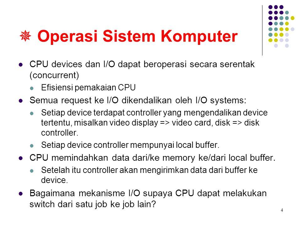 5 Operasi Sistem Komputer (Cont.) Ilustrasi: Instruksi CPU dalam orde: beberapa mikro-detik Operasi read/write dari disk: 10 – 15 mili-detik Ratio: CPU ribuan kali lebih cepat dari operasi I/O Jika CPU harus menunggu (idle) sampai data transfer selesai, maka utilisasi CPU sangat rendah (lebih kecil 1%).