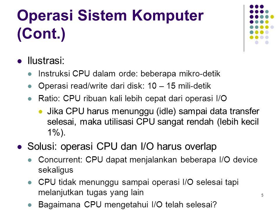 5 Operasi Sistem Komputer (Cont.) Ilustrasi: Instruksi CPU dalam orde: beberapa mikro-detik Operasi read/write dari disk: 10 – 15 mili-detik Ratio: CP