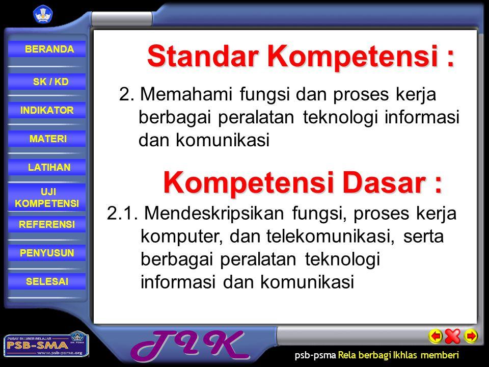 psb-psma Rela berbagi Ikhlas memberi REFERENSI LATIHAN MATERI PENYUSUN INDIKATOR SK / KD UJI KOMPETENSI BERANDA SELESAI Standar Kompetensi : 2.