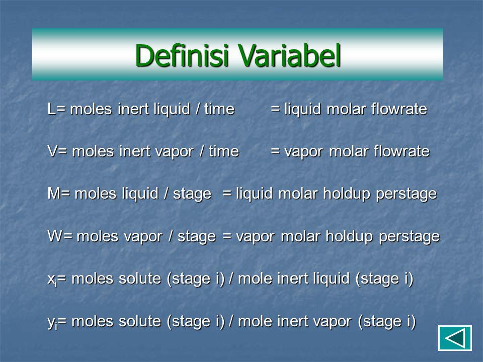 L= moles inert liquid / time= liquid molar flowrate V= moles inert vapor / time= vapor molar flowrate M= moles liquid / stage= liquid molar holdup perstage W= moles vapor / stage= vapor molar holdup perstage x i = moles solute (stage i) / mole inert liquid (stage i) y i = moles solute (stage i) / mole inert vapor (stage i) Definisi Variabel