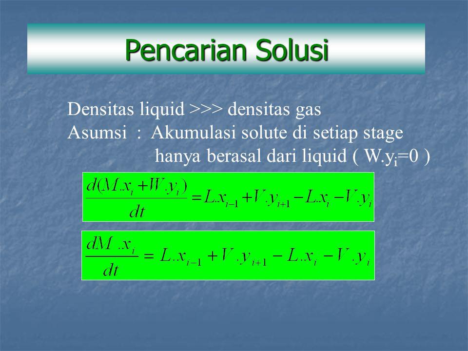 Densitas liquid >>> densitas gas Asumsi : Akumulasi solute di setiap stage hanya berasal dari liquid ( W.y i =0 ) Pencarian Solusi