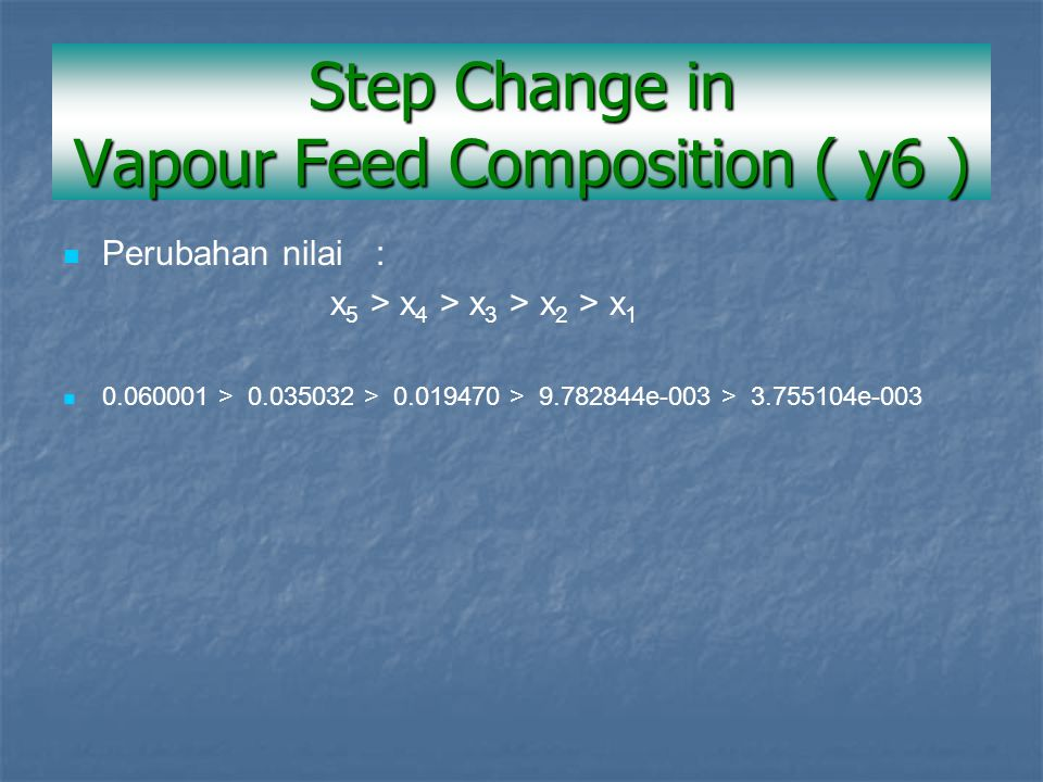 Perubahan nilai : x 5 > x 4 > x 3 > x 2 > x 1 0.060001 > 0.035032 > 0.019470 > 9.782844e-003 > 3.755104e-003 Step Change in Vapour Feed Composition ( y6 )