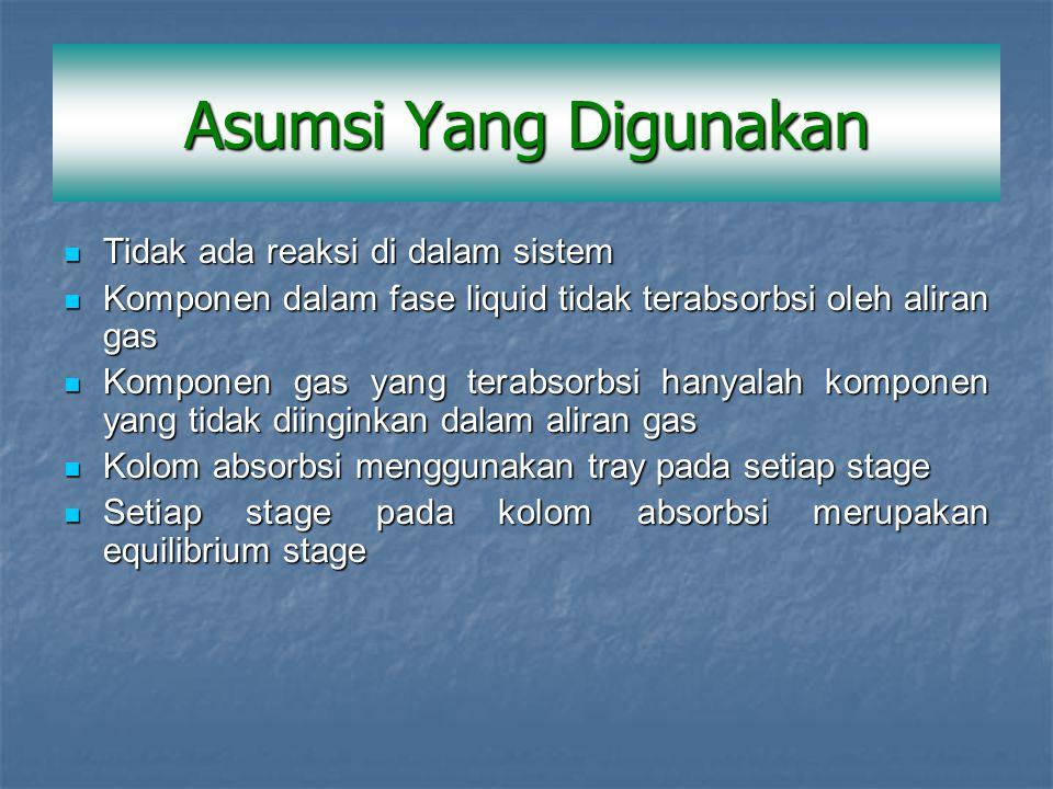 Tidak ada reaksi di dalam sistem Tidak ada reaksi di dalam sistem Komponen dalam fase liquid tidak terabsorbsi oleh aliran gas Komponen dalam fase liq
