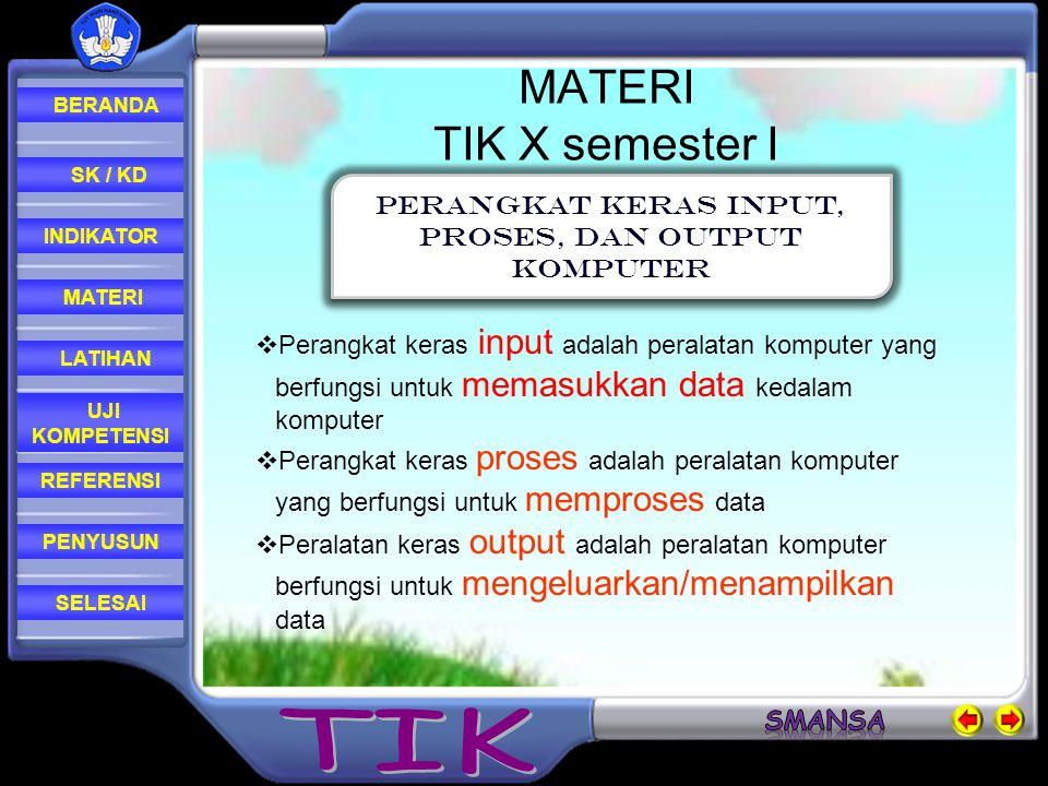 REFERENSI LATIHAN MATERI PENYUSUN INDIKATOR SK / KD UJI KOMPETENSI BERANDA SELESAI MATERI 1 processor processor mouse mouse monitor monitor