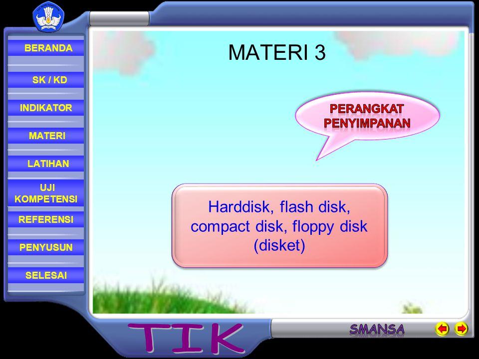 REFERENSI LATIHAN MATERI PENYUSUN INDIKATOR SK / KD UJI KOMPETENSI BERANDA SELESAI MATERI 3 Harddisk, flash disk, compact disk, floppy disk (disket) Harddisk, flash disk, compact disk, floppy disk (disket)