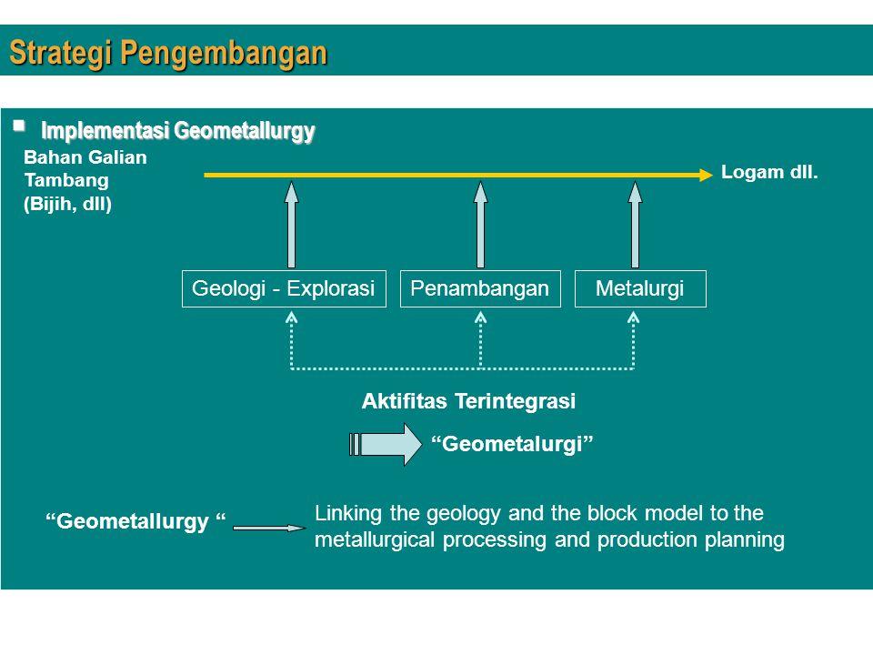 Strategi Pengembangan  Implementasi Geometallurgy Bahan Galian Tambang (Bijih, dll) Logam dll. Geologi - ExplorasiPenambanganMetalurgi Aktifitas Teri