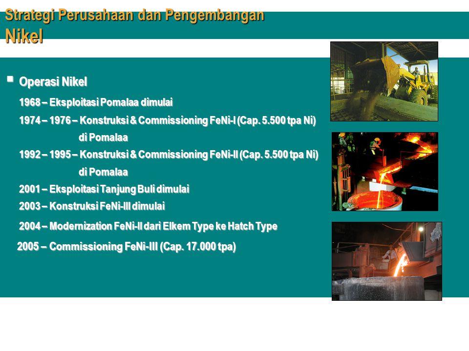 Strategi Perusahaan dan Pengembangan Nikel  Operasi Nikel 1968 – Eksploitasi Pomalaa dimulai 1974 – 1976 – Konstruksi & Commissioning FeNi-I (Cap. 5.