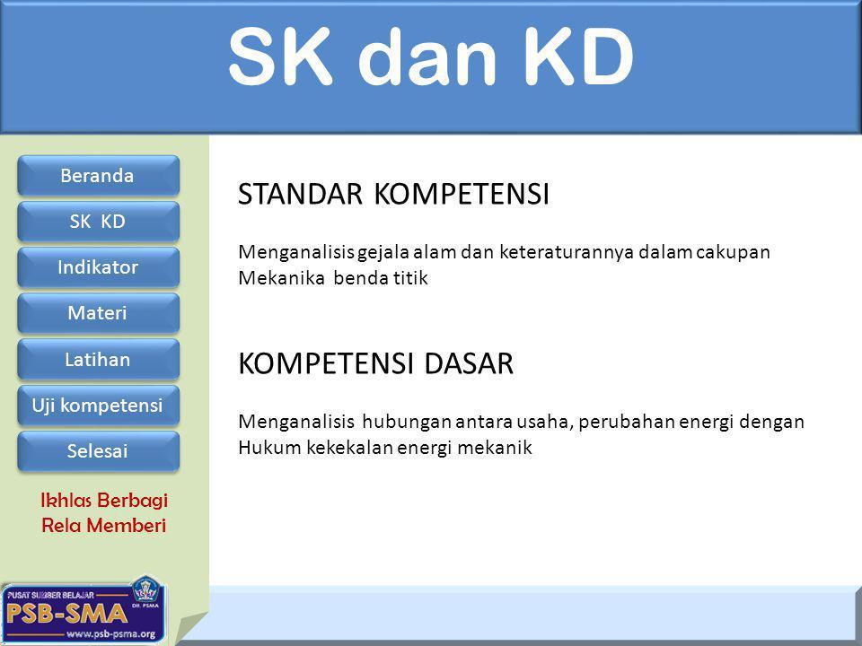 Ikhlas Berbagi Rela Memberi SK dan KD STANDAR KOMPETENSI Menganalisis gejala alam dan keteraturannya dalam cakupan Mekanika benda titik KOMPETENSI DAS