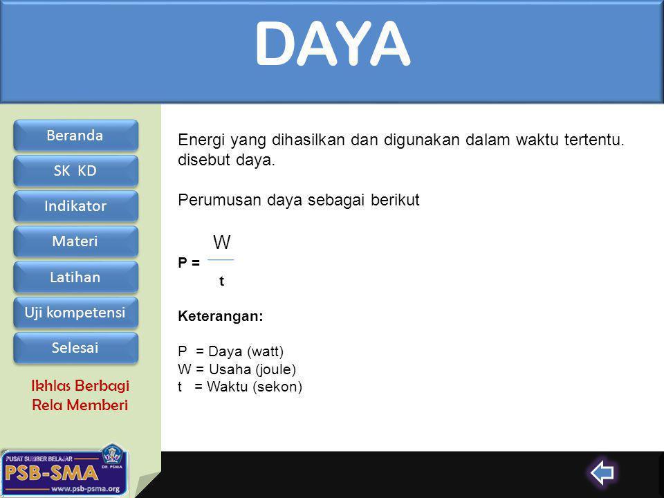 Ikhlas Berbagi Rela Memberi DAYA Energi yang dihasilkan dan digunakan dalam waktu tertentu. disebut daya. Perumusan daya sebagai berikut W P = t Keter
